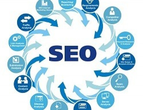Search Engine Optimization – A Key to Marketing